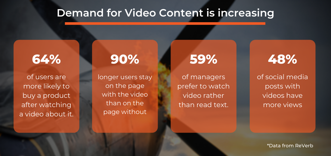 A content strategy isn't just a list of blog posts ReVerb data on video