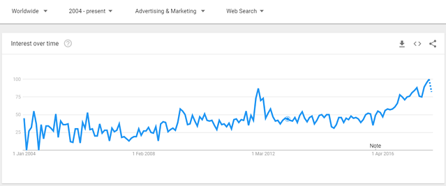 AI trends in marketing.png