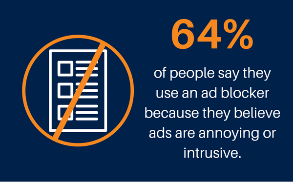 Ad blockers are popular with 64 of ad block users saying they do so because they believe ads are annoying or intrusive..png