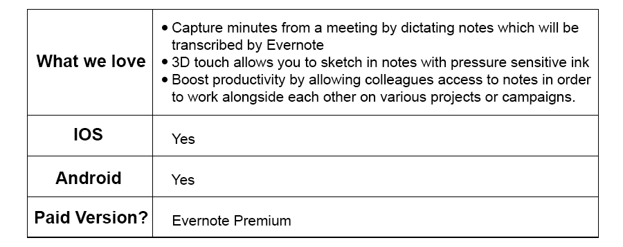 Evernote Productivity Apps2.png