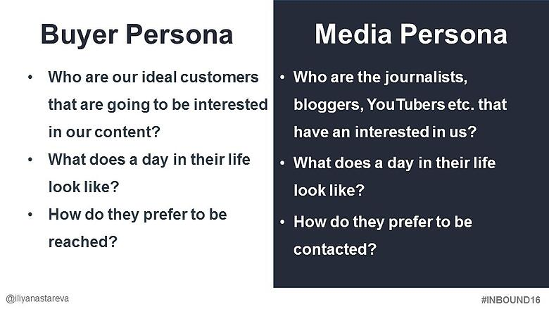 The buyer persona from inbound marketing compared to the inbound PR buyer persona