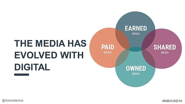 Digital media and the PR process   Spitfire Inbound