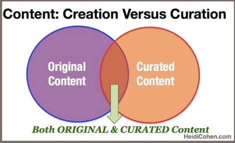 COHEN-Content-Curation-Image-1.jpg