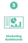HubSpot Marketing Dashboards