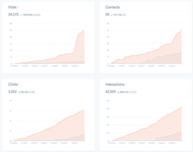 SASA social graph.png