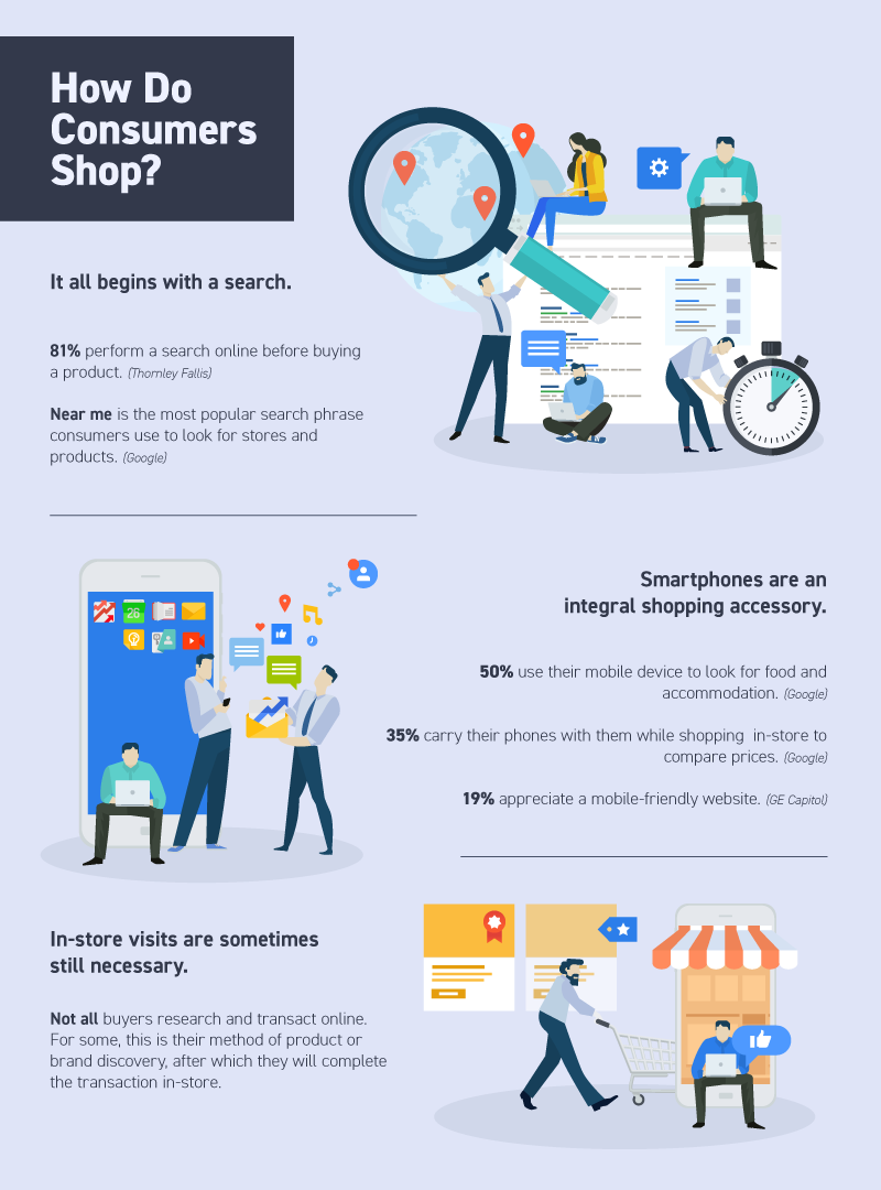 The-Consumer-Buying-Behavior-in-the-Digital-Age-Infographic-1